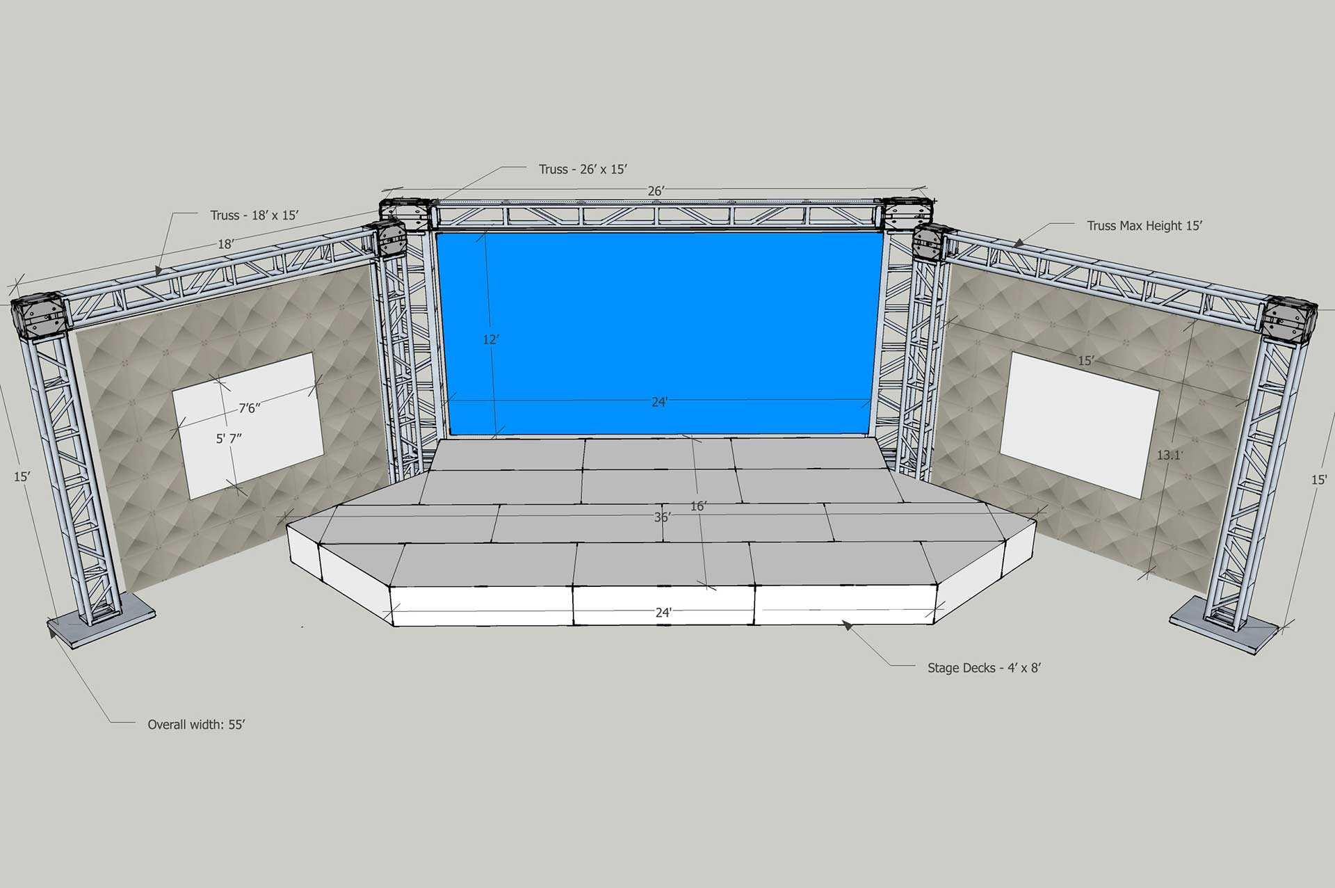 3d-stage-diagram